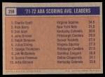 1972 Topps #259   -  Dan Issel / Rick Barry / Charlie Scott  ABA Scoring Avg Leaders Back Thumbnail