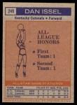 1972 Topps #249   -  Dan Issel  ABA All-Star - 1st Team Back Thumbnail