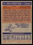 1972 Topps #53  Bob Christian  Back Thumbnail