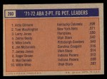 1972 Topps #260   -  Artis Gilmore / Tom Washington / Larry Jones  ABA 2-Pt Field Goal Pct Leaders Back Thumbnail