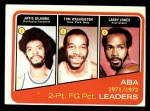 1972 Topps #260   -  Artis Gilmore / Tom Washington / Larry Jones  ABA 2-Pt Field Goal Pct Leaders Front Thumbnail