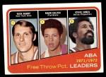 1972 Topps #262   -  Steve Jones / Mack Calvin / Rick Barry  ABA Free Throw Leaders Front Thumbnail