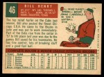 1959 Topps #46  Bill Henry  Back Thumbnail