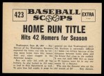 1961 Nu-Card Scoops #423   -   Roy Sievers  Sievers Captures Home Run Title Back Thumbnail