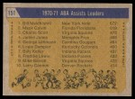 1971 Topps #151   -  Bill Melchionni / Charlie Scott / Mack Calvin ABA Assists Leaders Back Thumbnail