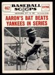 1961 Nu-Card Scoops #462   -   Hank Aaron  Aaron's Bat Beats Yankees in Series Front Thumbnail