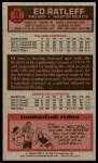 1976 Topps #18  Ed Ratleff  Back Thumbnail