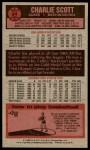 1976 Topps #24  Charlie Scott  Back Thumbnail