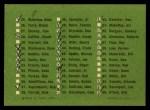 1963 Fleer   Checklist Back Thumbnail