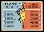 1963 Fleer   Checklist Front Thumbnail