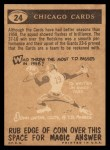 1959 Topps #24   Cardinals Team Checklist Back Thumbnail
