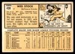 1963 Topps #438  Wes Stock  Back Thumbnail