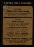 1973 Topps #12 BRN  -  Don Zimmer / Dave Garcia / Johnny Podres / Bob Skinner / Whitey Wietelmann Padres Leaders Back Thumbnail