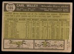 1961 Topps #105  Carl Willey  Back Thumbnail