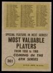 1961 Topps #361 YEL  Checklist 5 Back Thumbnail