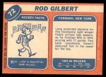 1968 Topps #72  Rod Gilbert  Back Thumbnail
