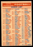 1956 Topps #0    Checklist Card Front Thumbnail