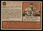 1962 Topps #69  Phil Ortega  Back Thumbnail