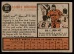 1962 Topps #254  Gordon Windhorn  Back Thumbnail