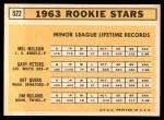 1963 Topps #496   -  Jack Smith / Carl Bouldin / Steve Dalkowski / Fred Newman Rookies   Back Thumbnail