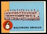 1963 Topps #377   Orioles Team Front Thumbnail