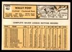 1963 Topps #462  Wally Post  Back Thumbnail