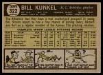1961 Topps #322  Bill Kunkel  Back Thumbnail