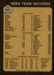 1973 Topps #641   Reds Team Back Thumbnail