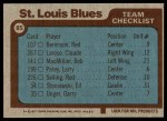 1977 Topps #85   Blues Team Checklist Back Thumbnail