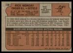 1972 Topps #730  Rick Monday  Back Thumbnail
