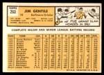 1963 Topps #260  Jim Gentile  Back Thumbnail