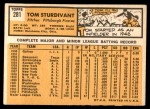 1963 Topps #281  Tom Sturdivant  Back Thumbnail