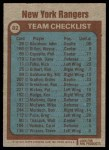 1977 Topps #82   Rangers Team Checklist Back Thumbnail