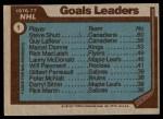 1977 Topps #1   -  Steve Shutt / Guy LaFleur / Marcel Dionne NHL Goals Leaders Back Thumbnail