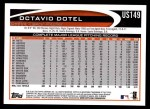2012 Topps Update #149  Octavio Dotel  Back Thumbnail