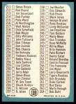 1965 Topps #189 xDOT  Checklist 3 Back Thumbnail