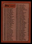 1982 Topps Traded #132 T  Checklist Back Thumbnail