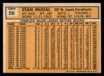 1963 Topps #250  Stan Musial  Back Thumbnail