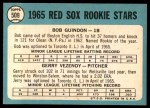 1965 Topps #509   -  Bob Guindon / Gerry Vezendy Red Sox Rookies Back Thumbnail