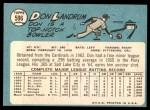 1965 Topps #596  Don Landrum  Back Thumbnail