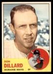 1963 Topps #298  Don Dillard  Front Thumbnail