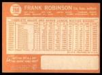 1964 Topps #260  Frank Robinson  Back Thumbnail