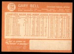 1964 Topps #234  Gary Bell  Back Thumbnail
