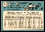 1965 Topps #372  Clay Dalrymple  Back Thumbnail