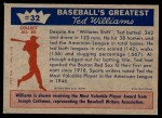 1959 Fleer #32   -  Ted Williams Most Valuable Player Back Thumbnail