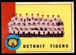 1963 Topps #552   Tigers Team Front Thumbnail