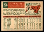 1959 Topps #276  Pete Daley  Back Thumbnail