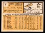 1963 Topps #21 xSTR Marty Keough  Back Thumbnail
