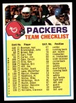 1973 Topps  Checklist   Packers Front Thumbnail