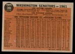 1962 Topps #206   Senators Team Back Thumbnail